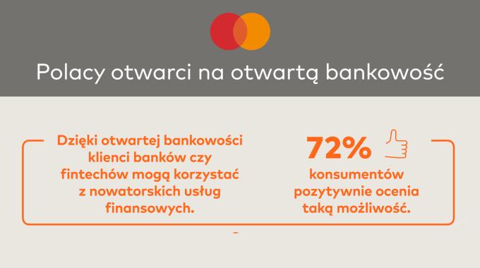 Polacy są otwarci na otwartą bankowość (PSD2)