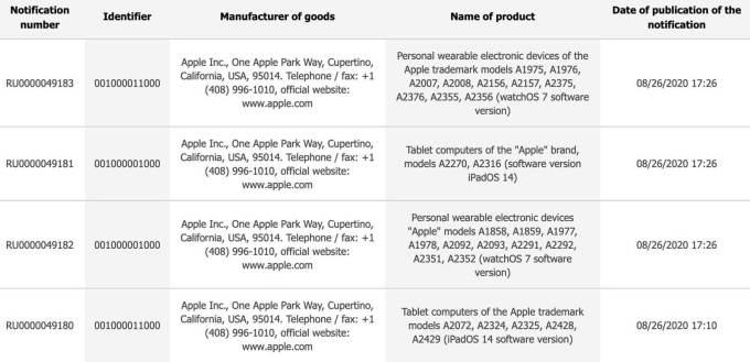 Rejestracja w EWG 8 modeli Apple Watch Series 6 oraz 7 modeli iPada
