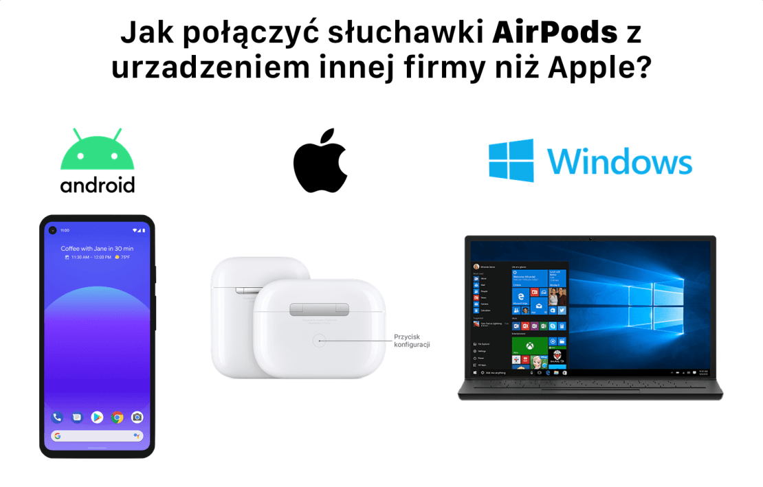 Jak połączyć słuchawki AirPods z urządzeniami innych firm z innymi systemami operacyjnymi?