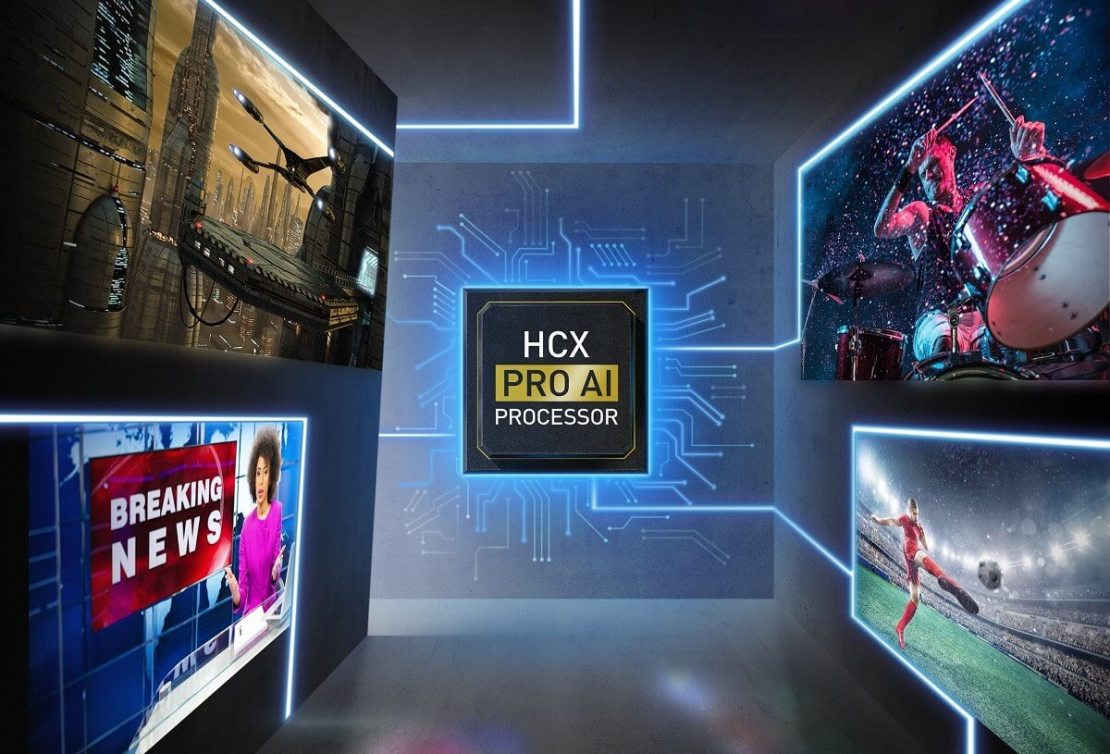 Procesor HCX Pro AI (Panasonic JZ2000