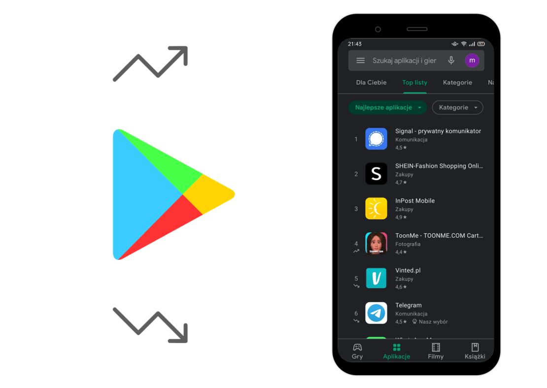 Ikony trendu na listach rankingów aplikacji w sklepie Google Play