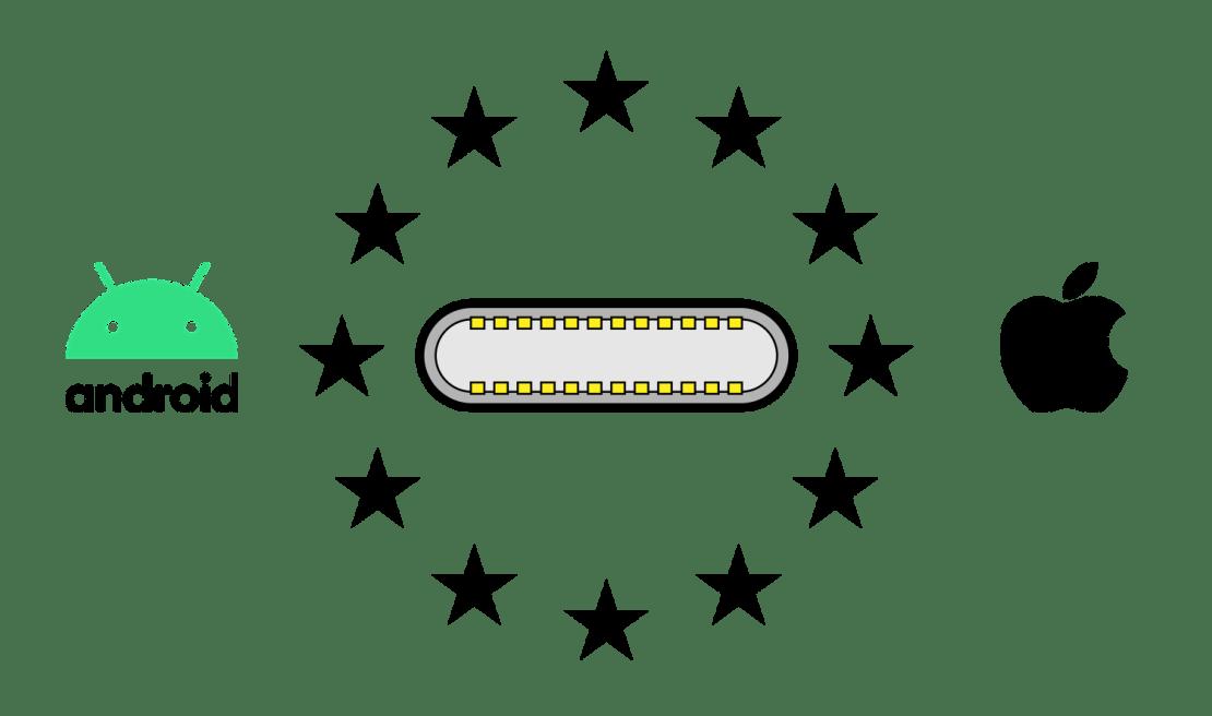 Jeden standard kabli do ładowania dla iPhone'ów i smartfonów z Androidem w Unii Europejskiej