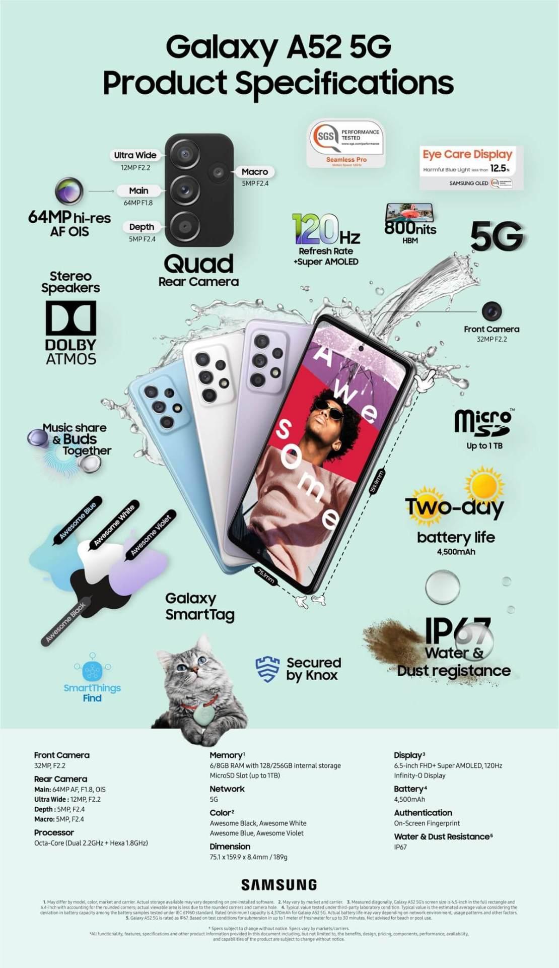 Specyfikacja Samsunga Galaxy A52 5G