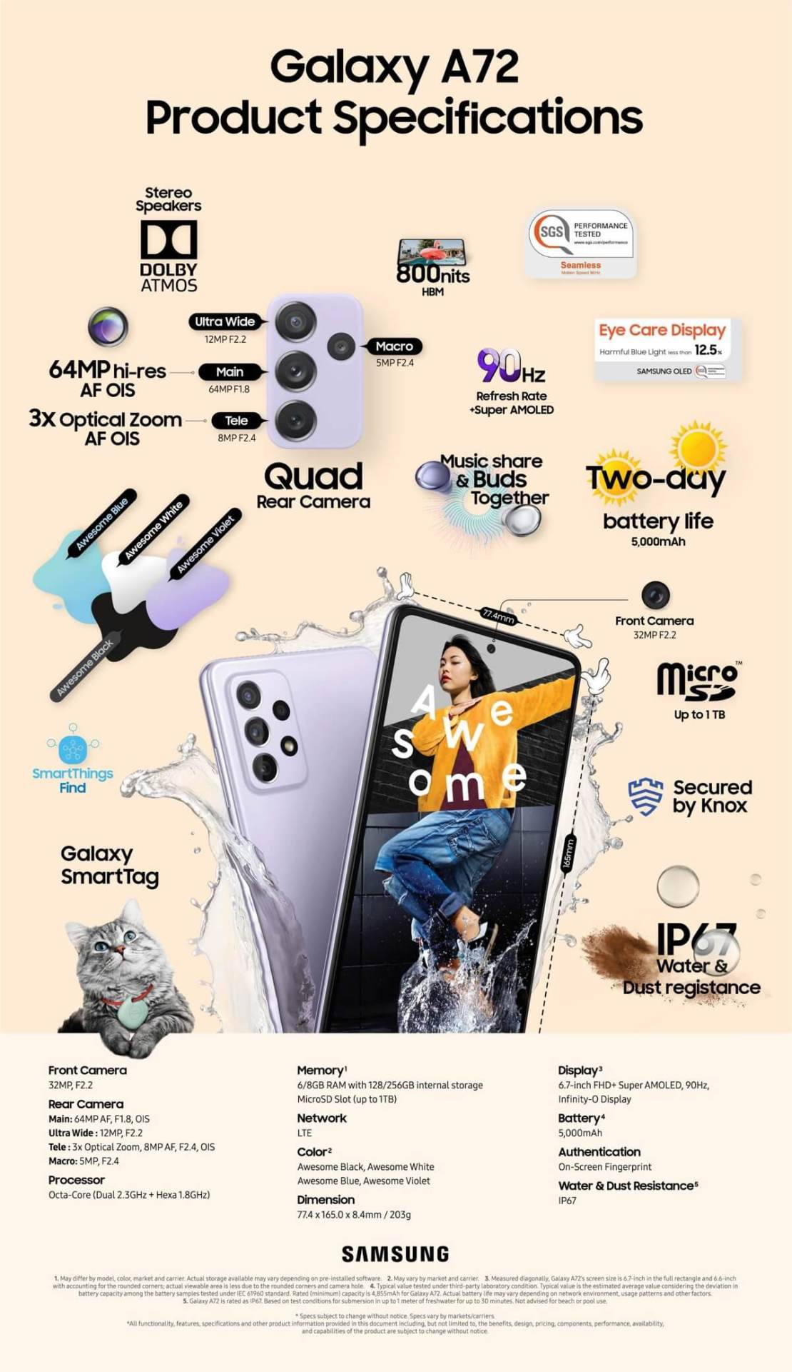 Specyfikacja Samsunga Galaxy A72