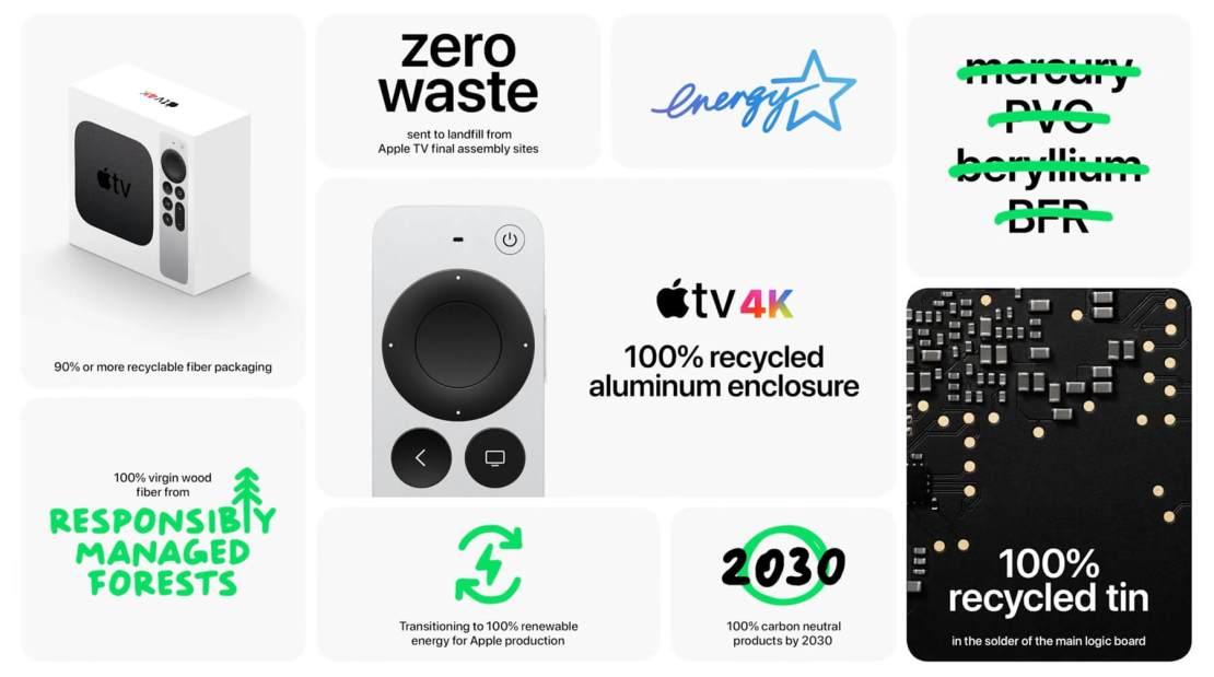 Apple TV 4K 2. generacji z 2021 roku