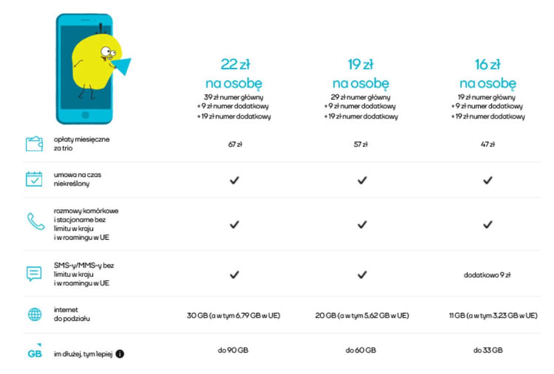 Cennik nju mobile (22 kwietnia 2021 r.)