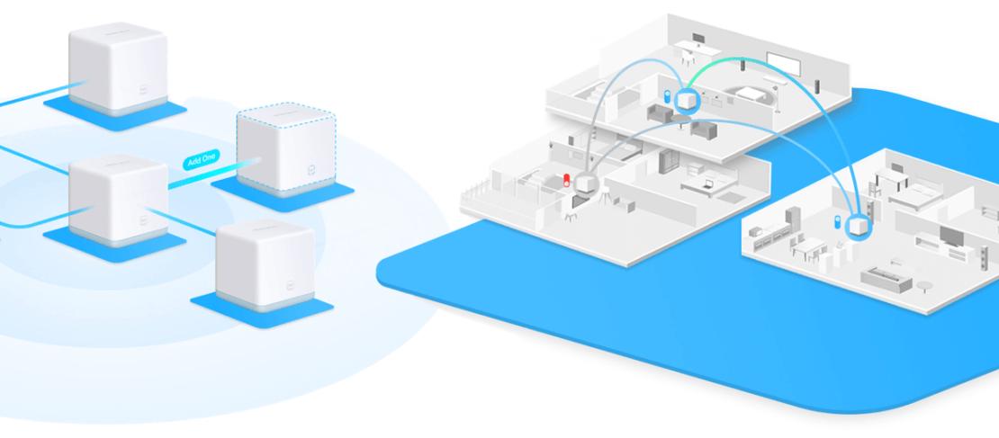 System Mesh w domu piętrowym - przykładowy schemat