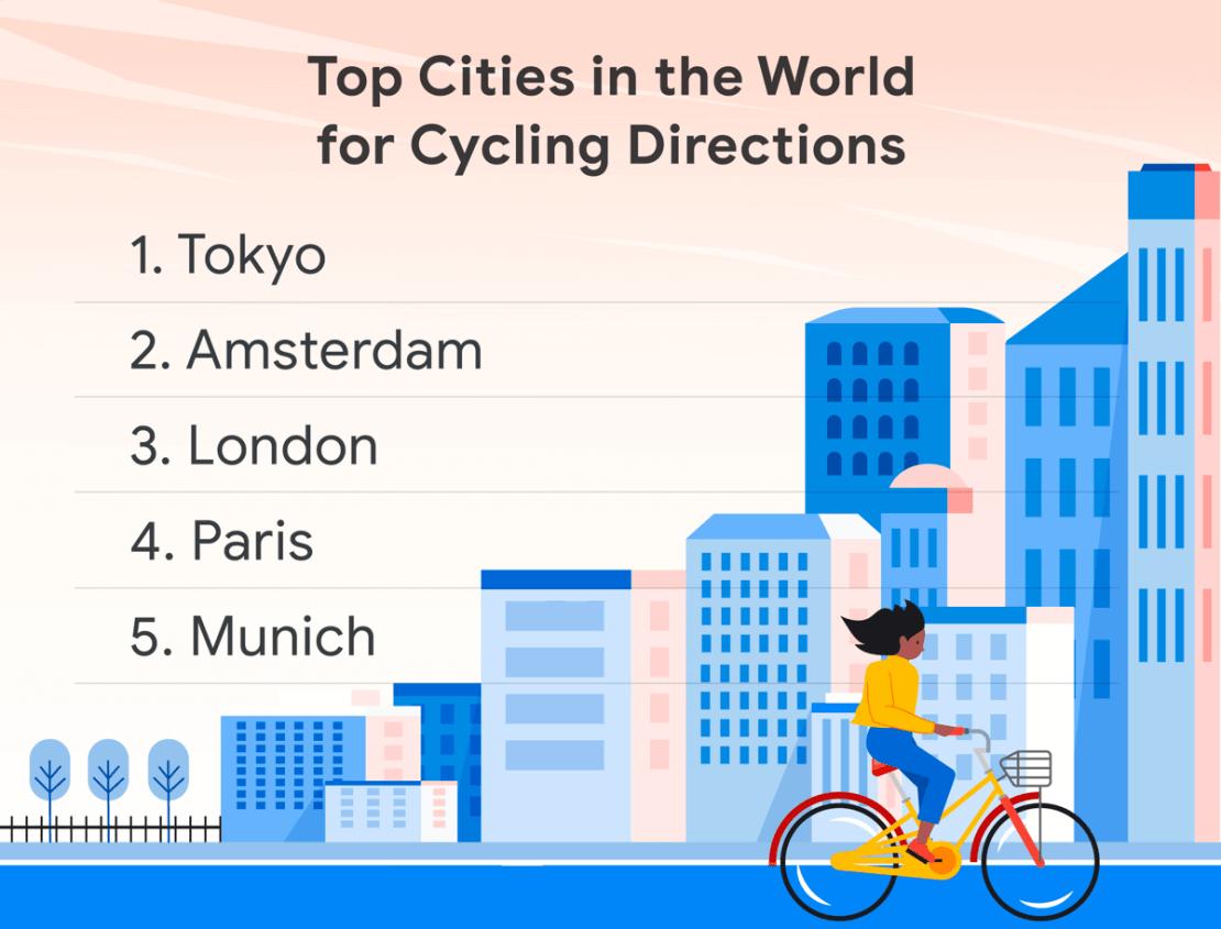 TOP miasta rowerowe na świecie (Google Maps)
