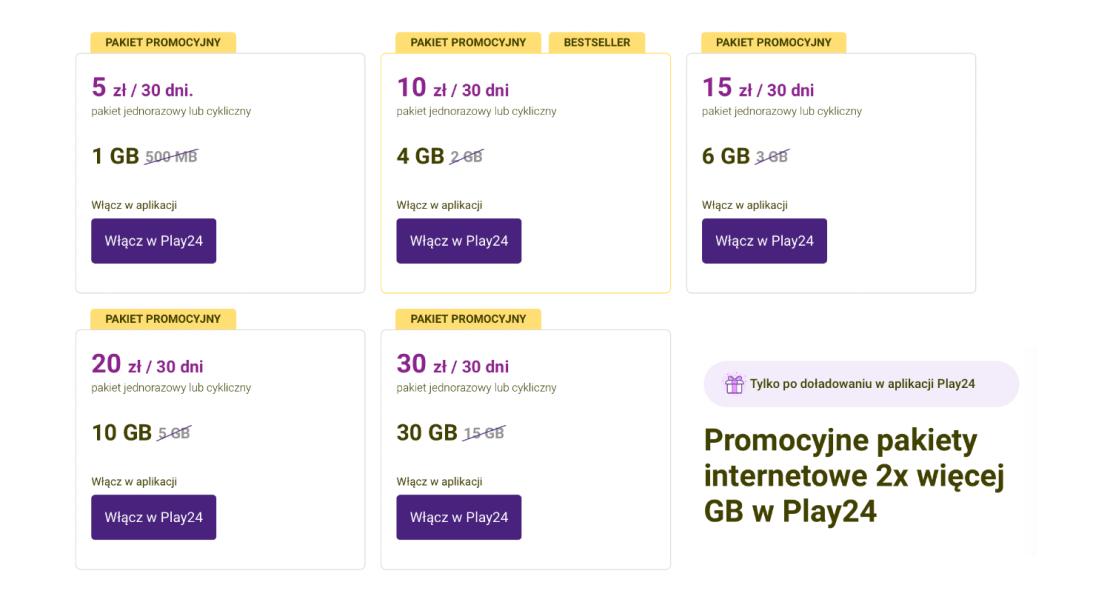 Promocyjne pakiety internetowe 2x więcej GB w Play24