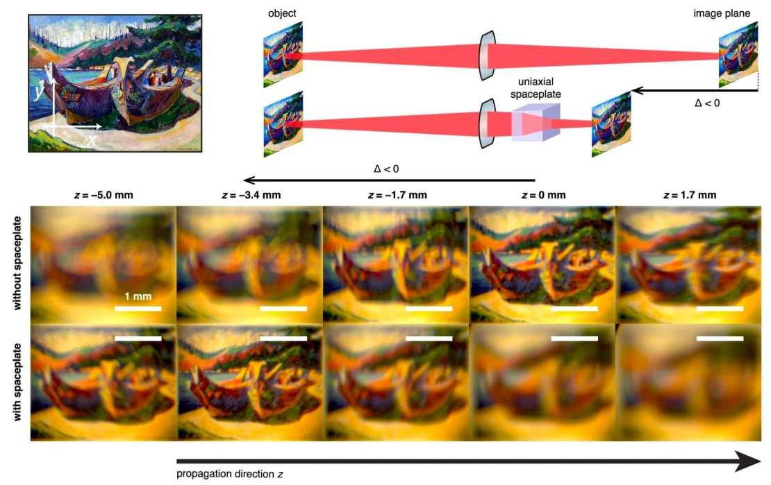 Płytka dystansowa - zastosowanie w optyce (spaceplate)
