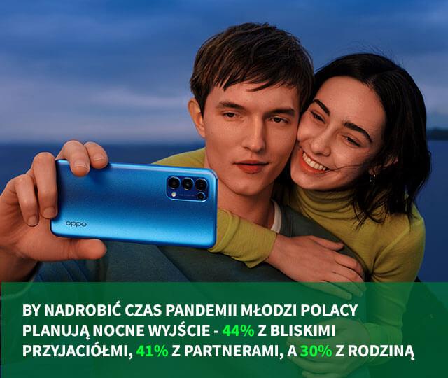 Jak pandemia wpłynęła na wzajemne kontakty młodych Polaków (badanie Oppo, 2021)