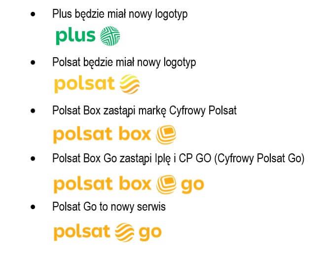 Logotypy nowych marek Grupy Polsat Plus
