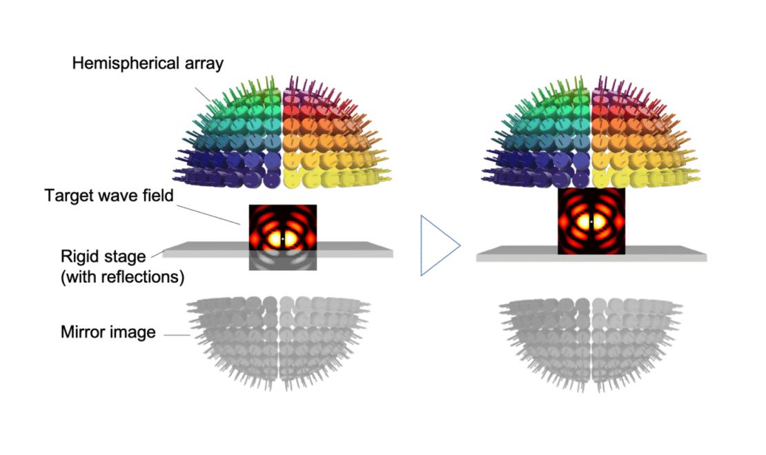 Schemat podnoszenia przedmiotów za pomoca fal dźwiękowych (fot.  Tokyo Metropolitan University)