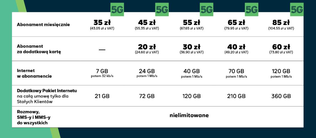 Oferta abonamentowa z 5G dla klientów biznesowych w sieci Plus (stan na 23.08.2021)
