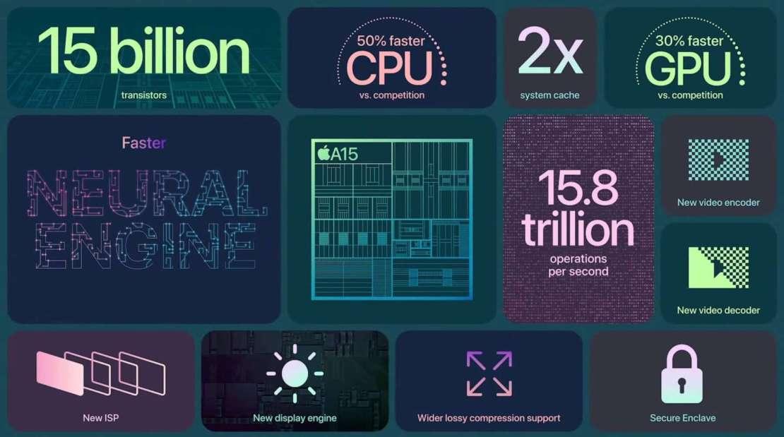 Parametry procesora A15 Bionic (2021) Apple