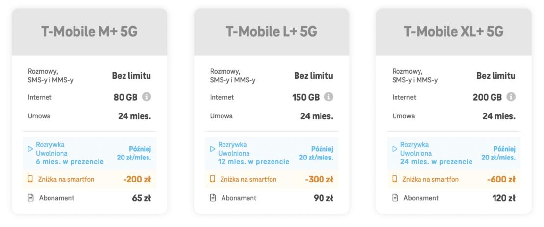 Cennik ofert 5G w T-Mobile (wrzesień 2021)