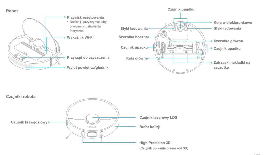 Opis czujników i elementów robota Dreame Bot L10 Pro