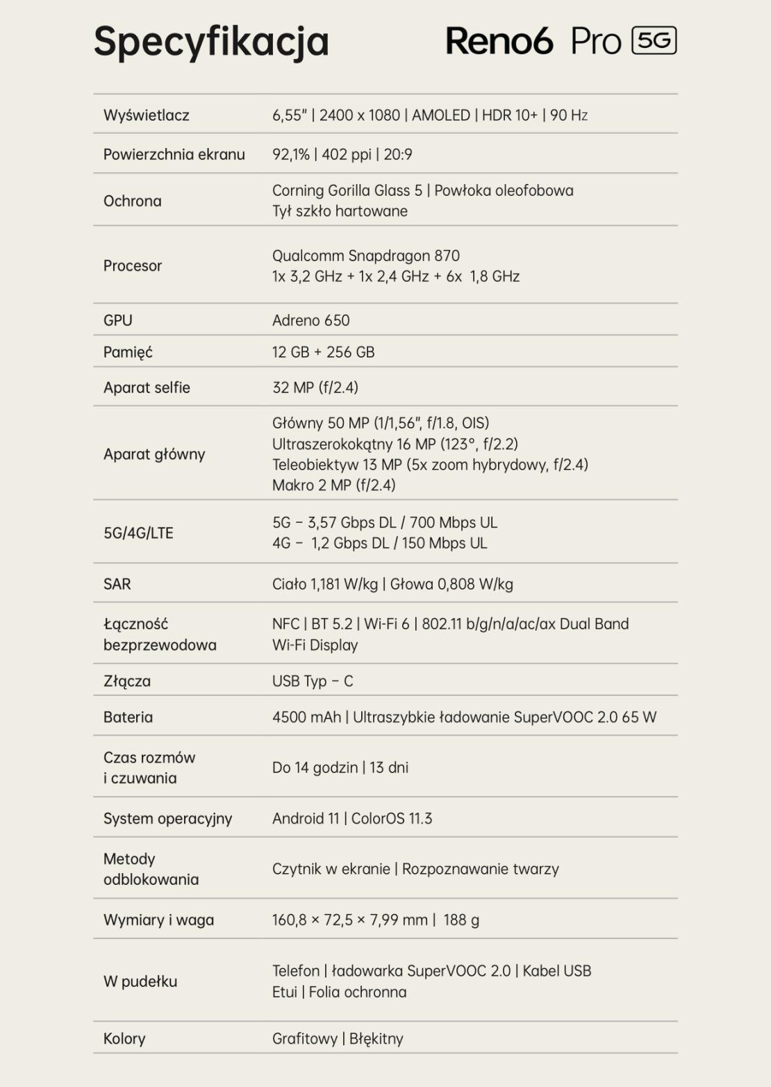 Specyfikacja techniczna OPPO Reno6 Pro 5G