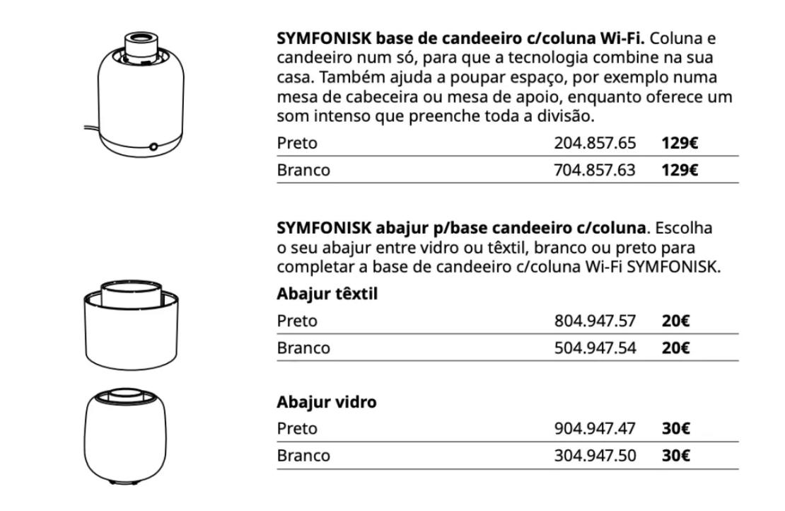 Różne opcje konfiguracji nowej lampy z głośnikiem Symfonisk.
