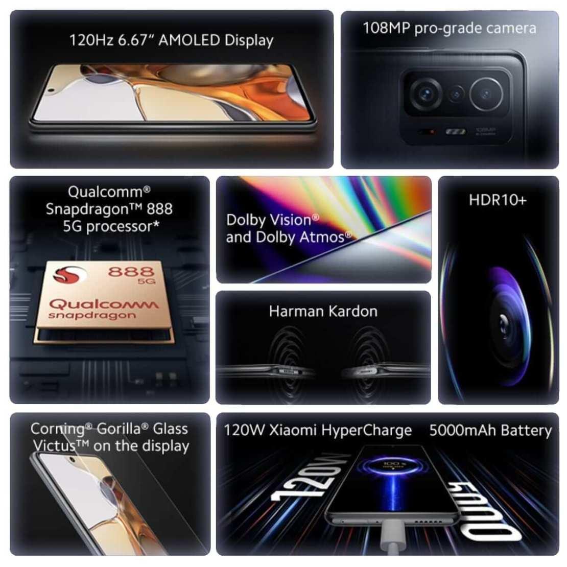 Najważniejsze funkcje Xiaomi 11T Pro