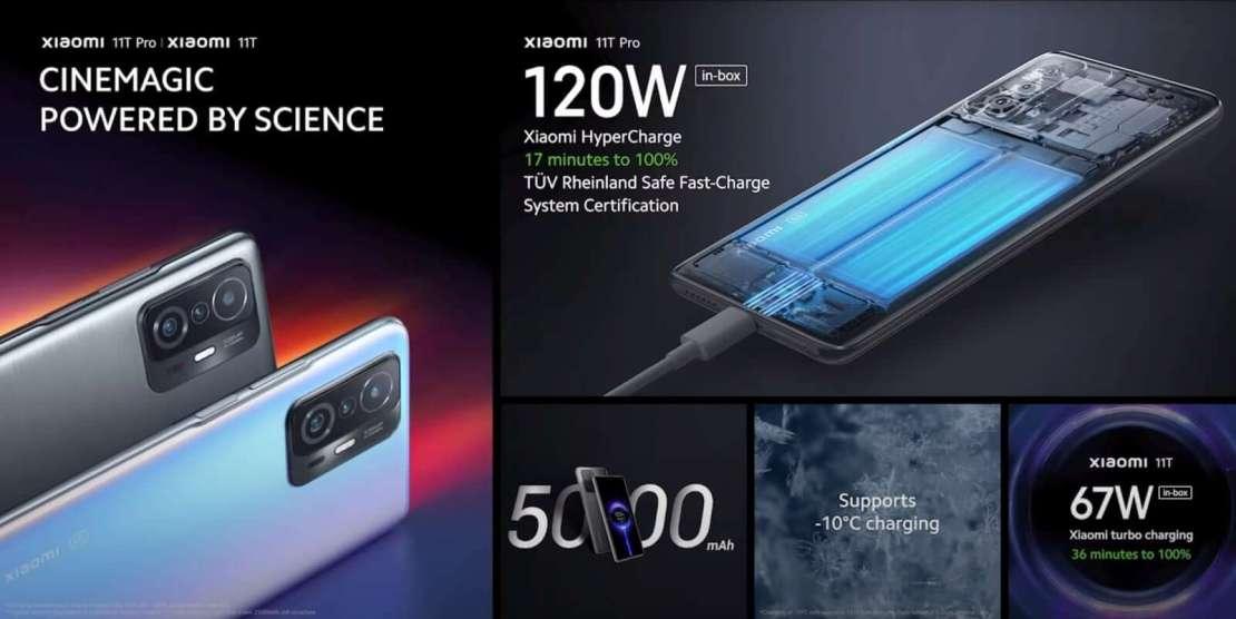 Ładowanie Xiaomi 120W HyperCharge