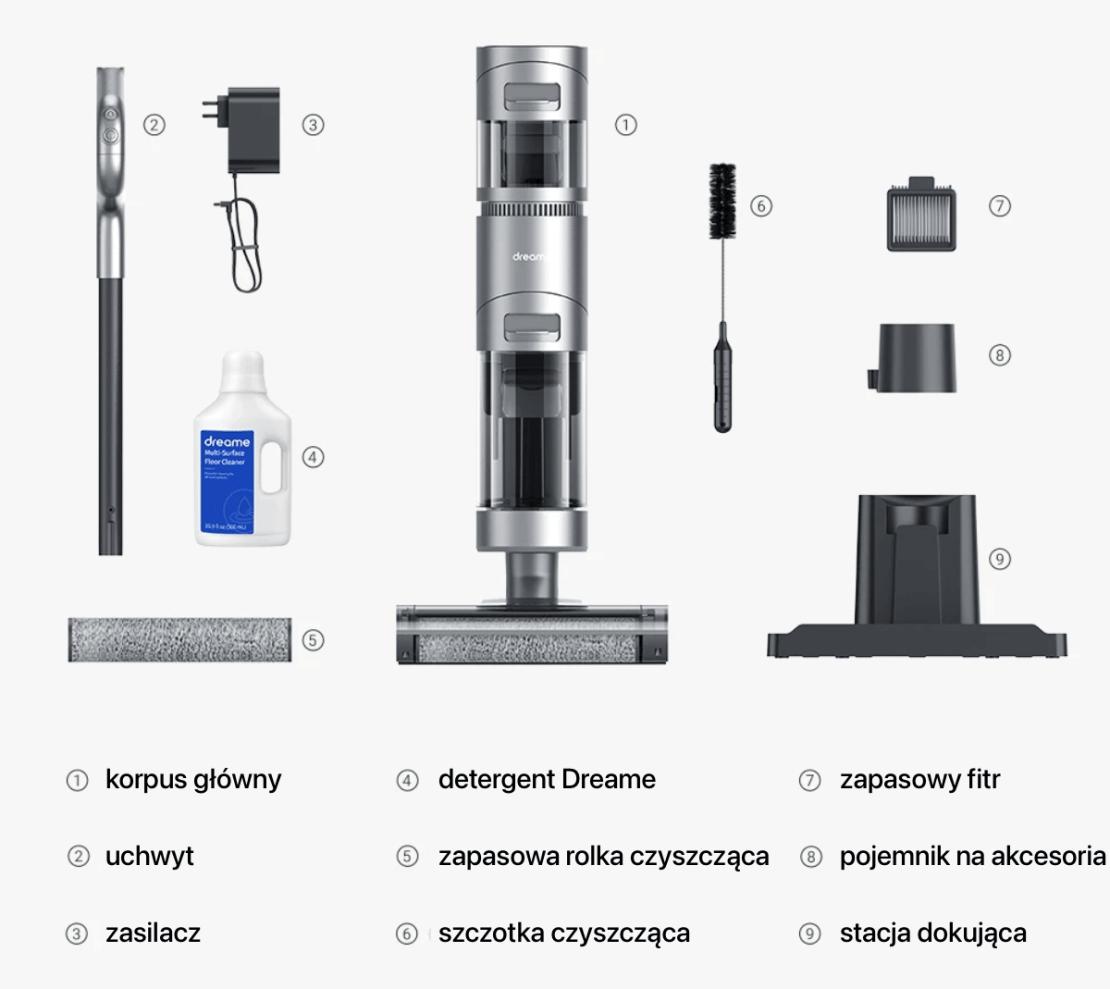 Dreame H11 Max – opis elementów dostępnych z odkurzaczem