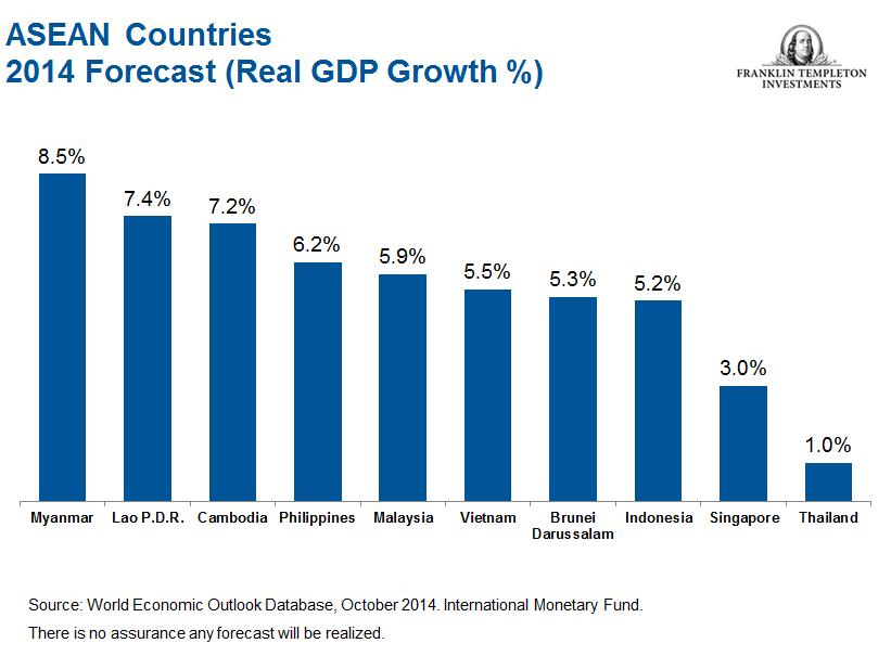 1214_ASEAN_GDP