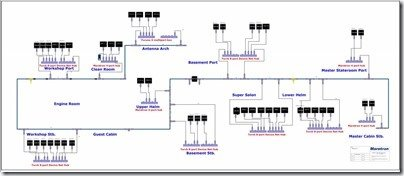 Maretron N2K Builder diagram 2018.3