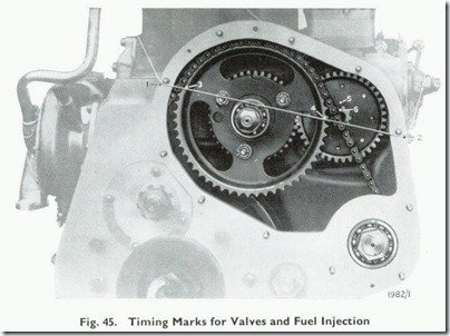 Fig 45 Timing Marks for Valves and Fuel Injection