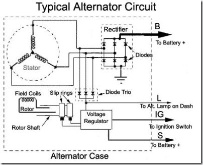Typical alternator circuit diagram