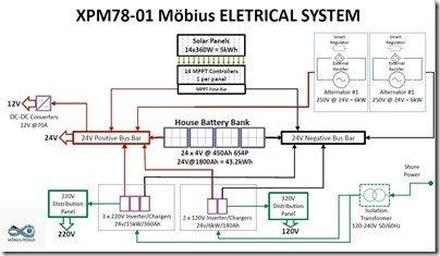 XPM Electrical System v2