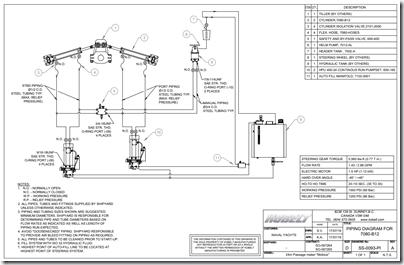 Kobelt steering hydraulic schematic 0093-Pi_RevA