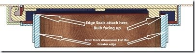 Hatch Section with edge seal info