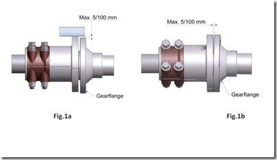 Nogva flange alignment dimsioned sketcch from installation manual