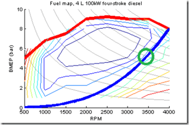CPP fuel map from AA fixed prop