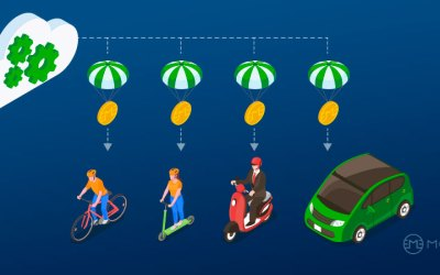 With Eager Anticipation of Post-Pandemic Micromobility Liberties – Announcing MOBIX