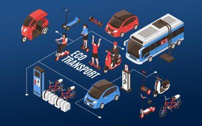 MOBIX Micromobility Marketplace