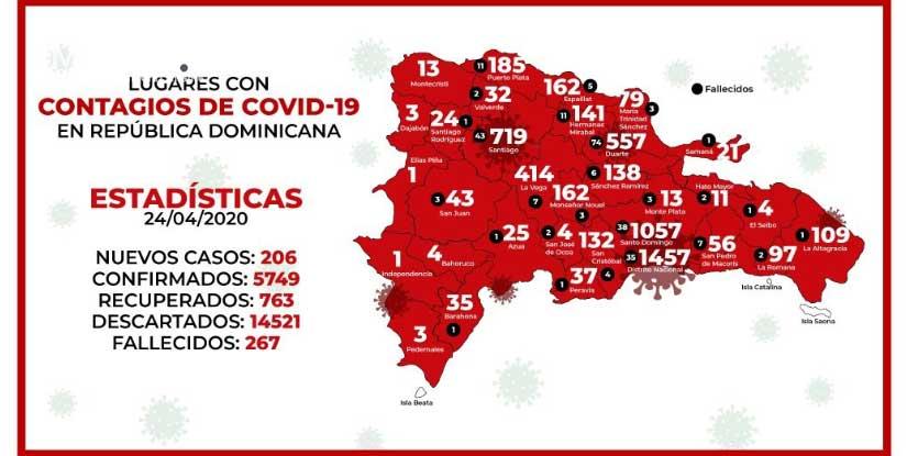 Coronavirus azota todo el país, Elías Piña reporta primer caso