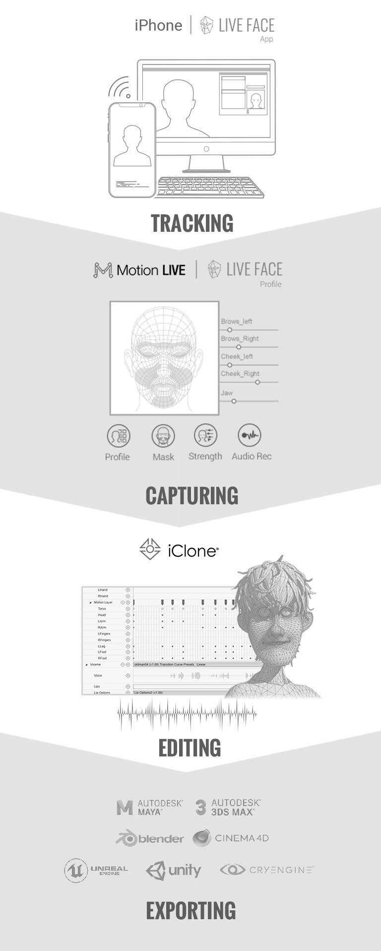 iPhone-facial-mocap-WorkFlow-mobile