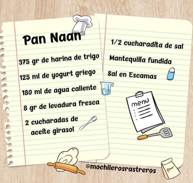 Ingredientes para preparar Pan Naan o pan indio,
