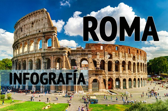 cuanto cuesta viajar a Roma