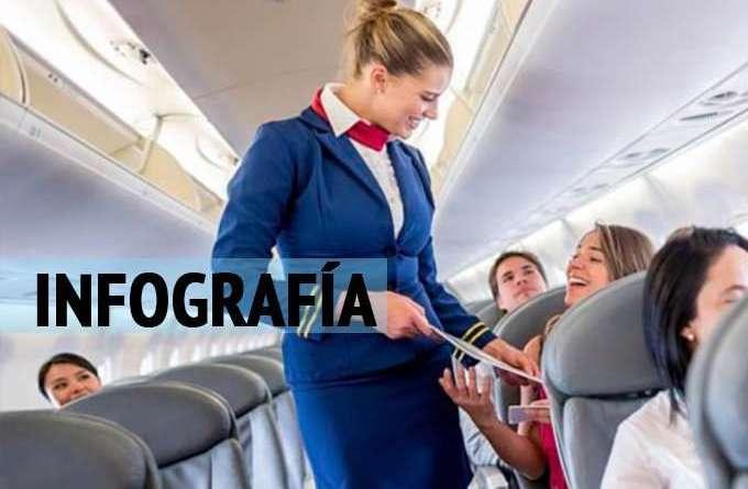 elegir el mejor asiento de avión