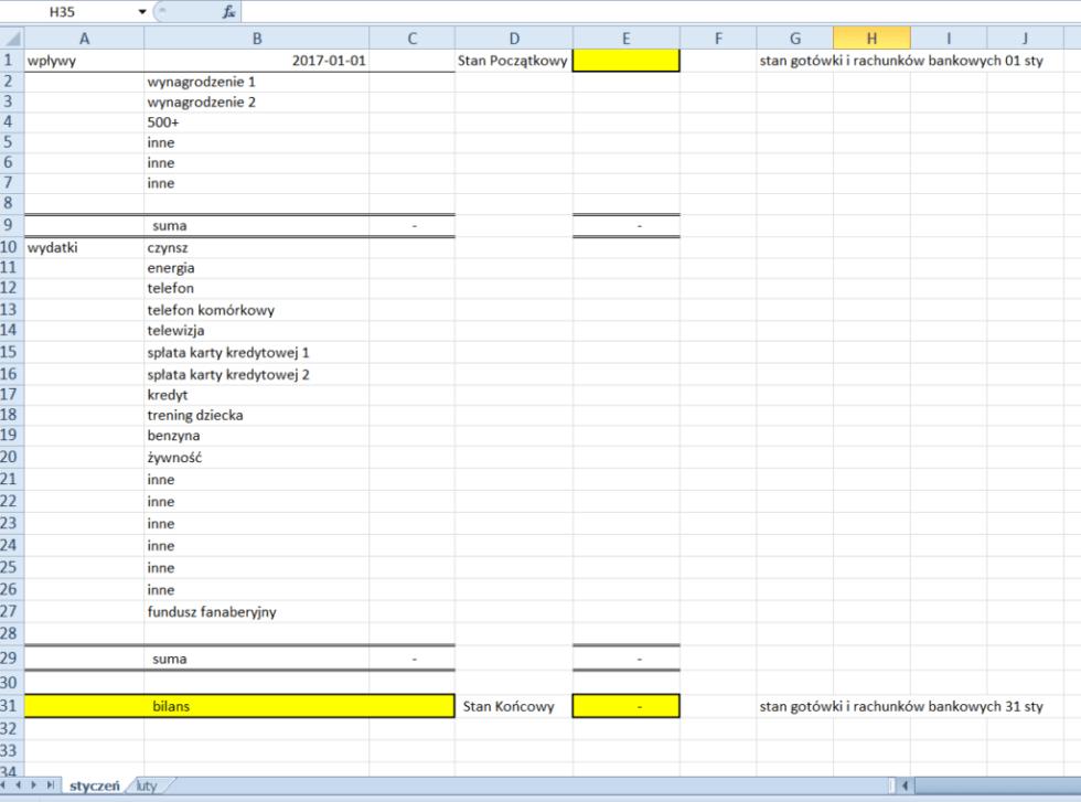budżet domowy w Excelu moc kobiet