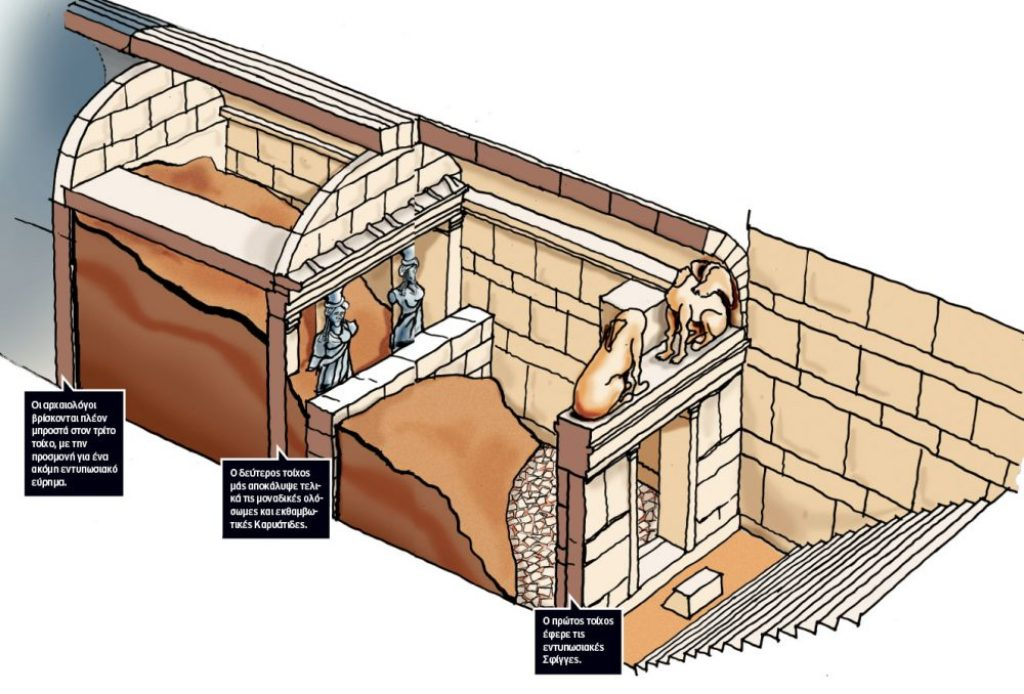 Interior of the tomb in Amphipolis, design