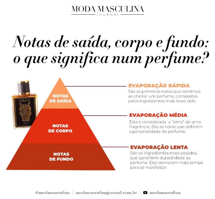 pirâmide olfativa perfume