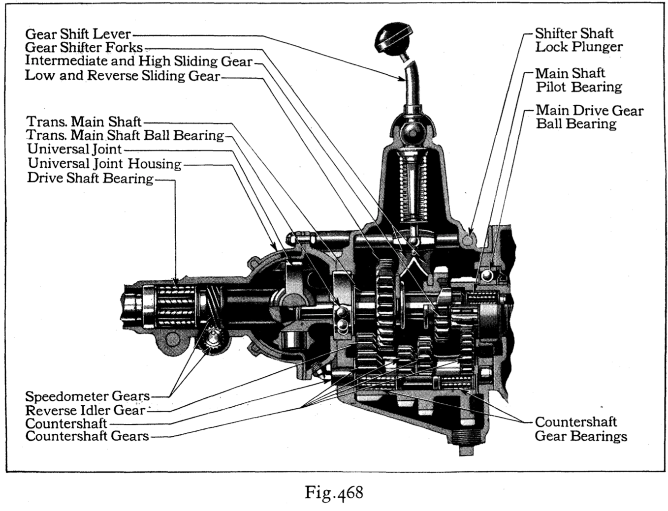 Transmission Model A Garage