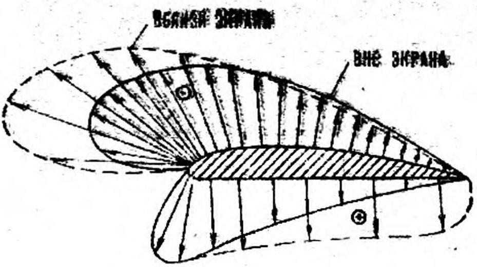 kuka u zavojnom oregonu ono što se smatra trećom bazom u datiranju