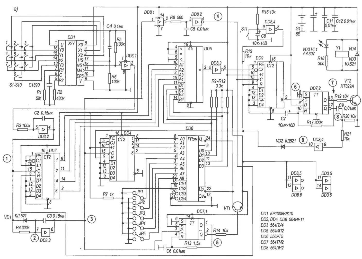 Programmable Code