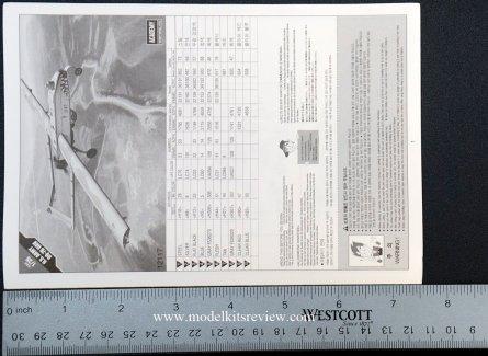 academy-rq-7b-uav-instructions