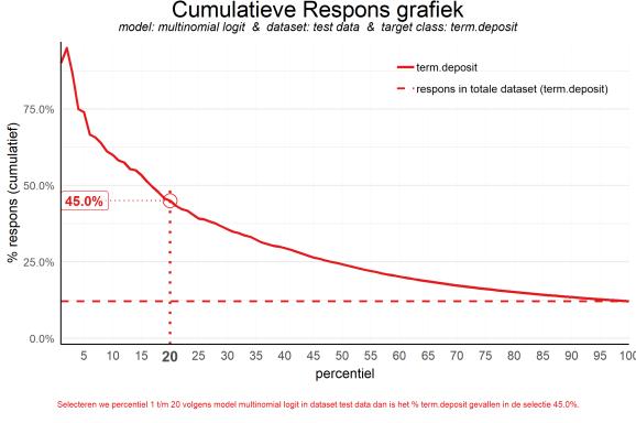 plot of chunk plotcustomtext